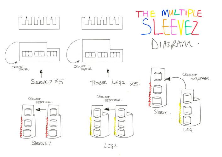 9 MULTIPLE SLEEVS DIAGRAM.jpg