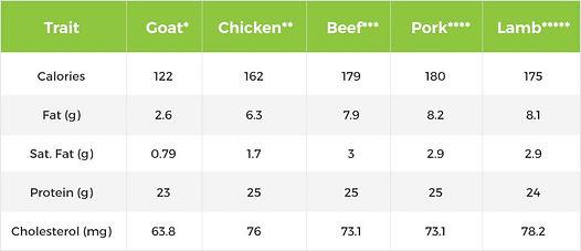 chart meats.jpg