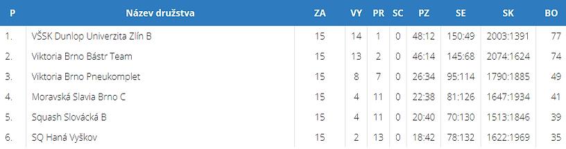 2019-20_3ligaM_E_konečná.png