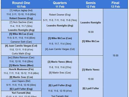 Martin Švec končí ve čtvrtfinále PSA Toronto $12000