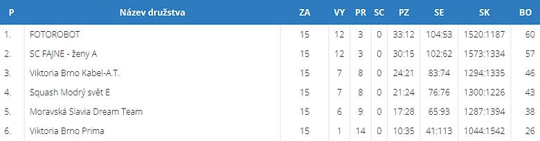 2019-20_EligaŽ_konečná.png