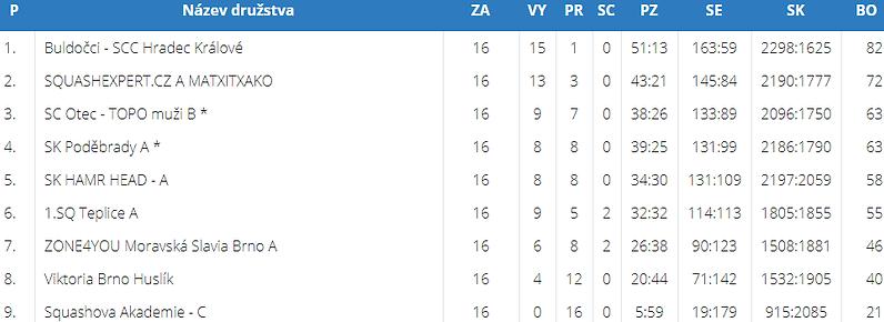extra1.liga.png