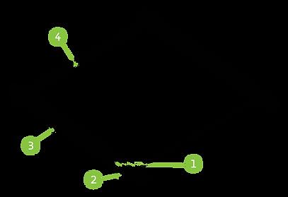 Τεχνικά-Χαρακτηριστικά-Eco.png