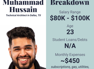 How to Graduate College Debt-Free - Muhammad Hussain