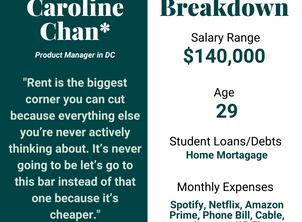 Don't Skip the Guac, Focus on the Big Wins - Caroline Chan*