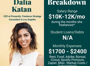 Turning a Creative Sabbatical Into Your Career - Dalia Katan