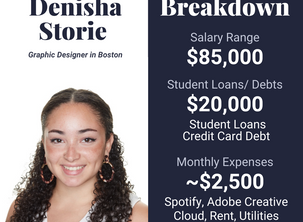 Denisha Storie: Don't Forget About Taxes!