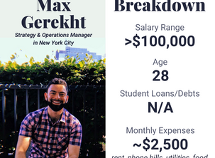 From 9 Side Hustles to 6 Figures - Max Gerekht