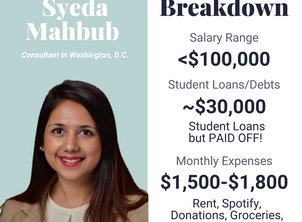 How to Pay Off Your Student Debt in 11 Months - Syeda Mahbub