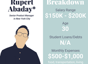 Living A Frugal Life - Rupert Abaday*