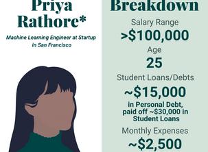 Interview Your Banks and Avoid Lifestyle Creep - Priya Rathore*