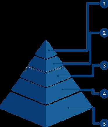 piramide 2_300x.png