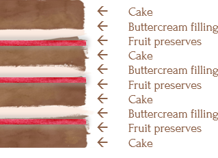 Cake Cross section 2.png