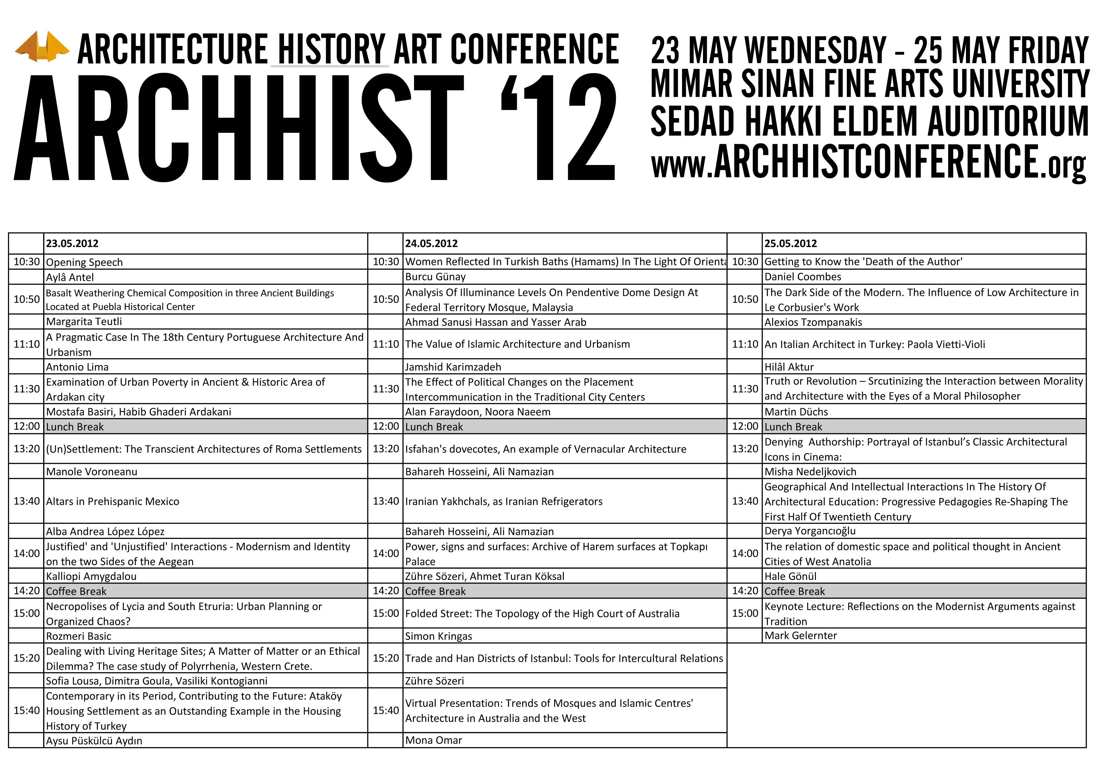 archhist12-ilk program