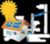 como-funciona-energia-solar-empresas.png