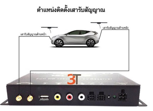 ดิจิตอลทีวีติดรถยนต์
