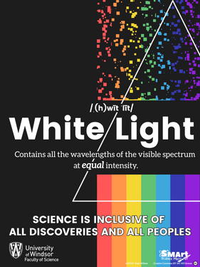 Copyright Equality-Science.png