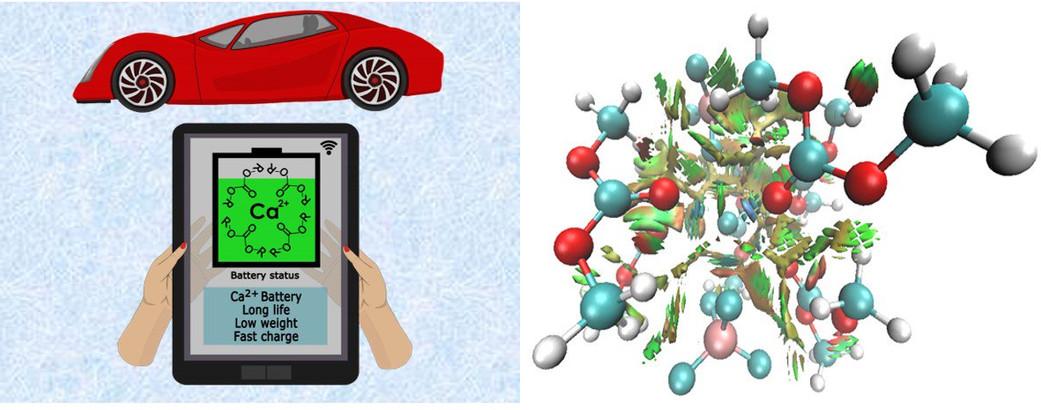Calcium-Ion Batteries: Identifying Ideal Electrolytes for Next-Generation Energy Storage Using Computational Analysis