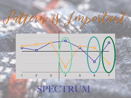 "What ""Spectrum"" Means to Me: Pattern is Important"