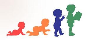 Στάδια Ανάπτυξης Λόγου και Ομιλίας | Κατανόηση Λόγου | Παραγωγή Λόγου