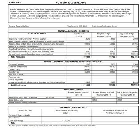 Notice of Adopted Budget Committee Meeting
