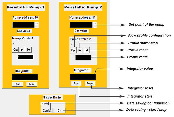 Example configuration of peristaltic pump in Pnet pump control software