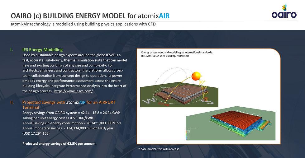 atomixAir - Energy Modelling.jpg