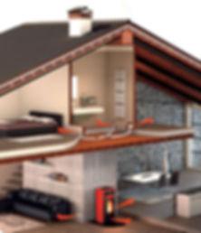 Piazzetta pellet heaters ducting diagram