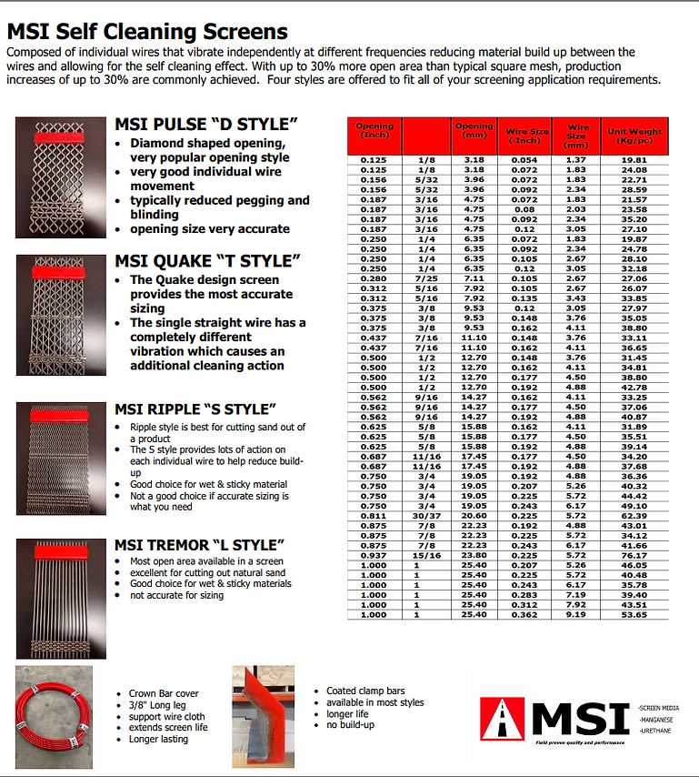 MSI Self Cleaning Screens for Website.pn