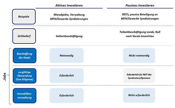 Aktives_Passives_Investieren_Vergleich.j