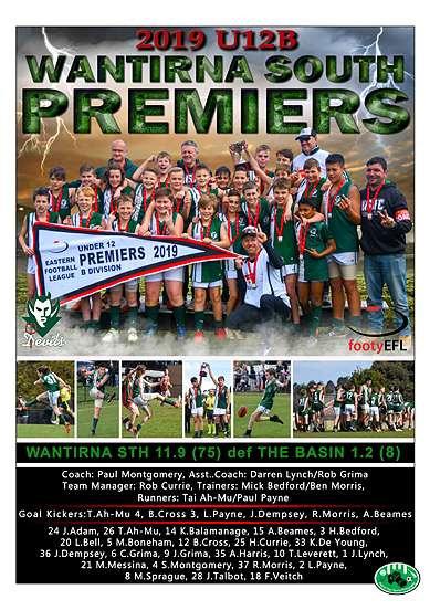 Premiership Poster Offer A2 OR A3 (Framed or Unframed)