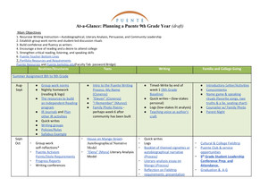 9th Grade At a Glance - Planning a Puente 9th Grade Year