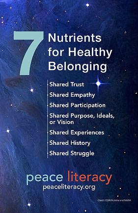 PL 7 Nutrients Healthy Belonging Poster.