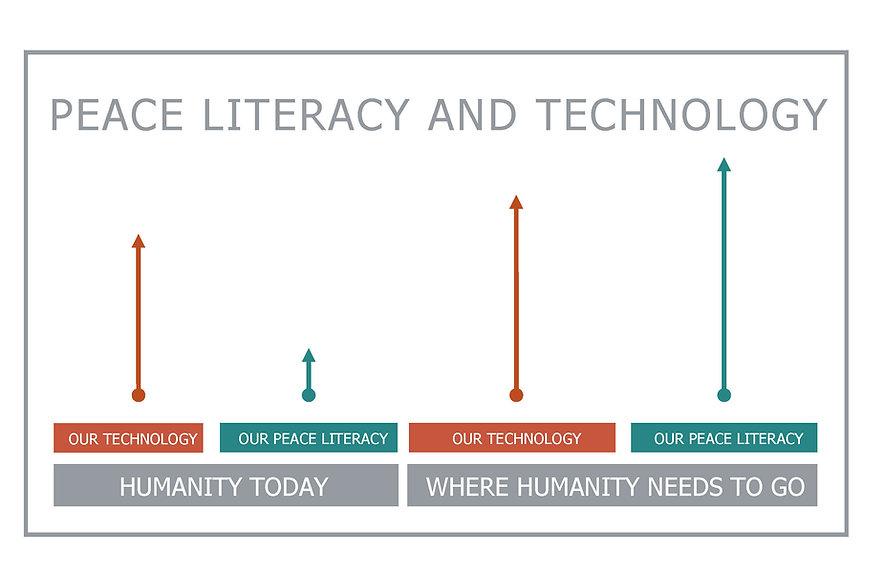 Humanity Tech Acceleration.jpg