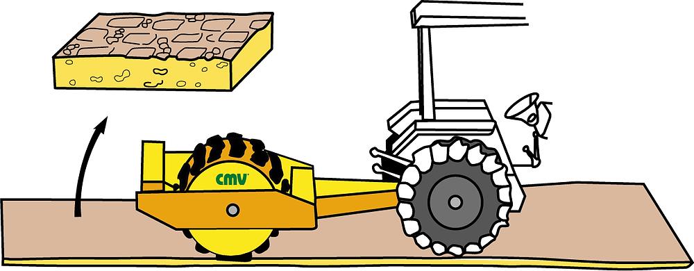 pavimentação com rolo compactador