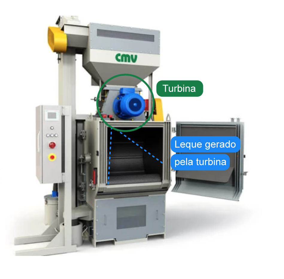 como funciona o jateamento com turbina