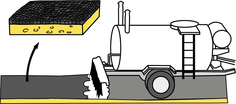 equipamento construção de vias