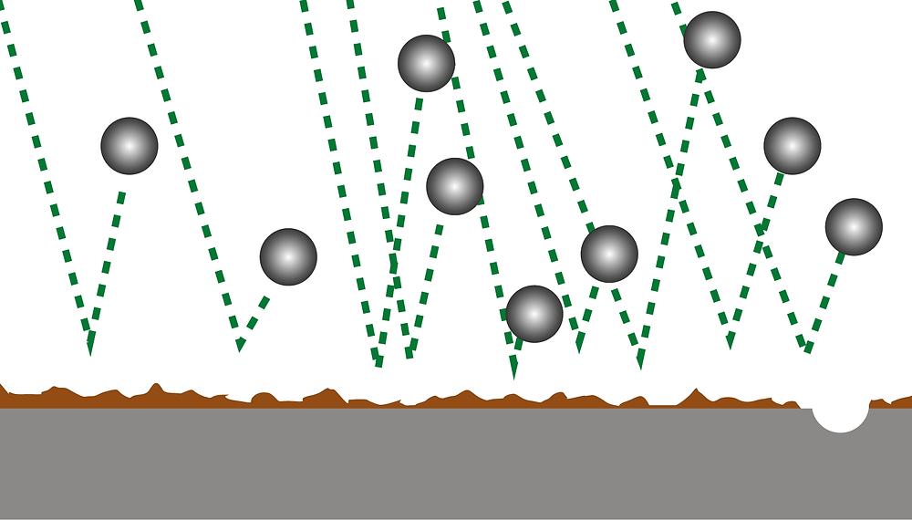 grafico demonstra o que acontece ao usar abrasivo muito pequeno