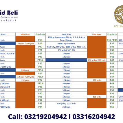 Bahria Town Precinct Details
