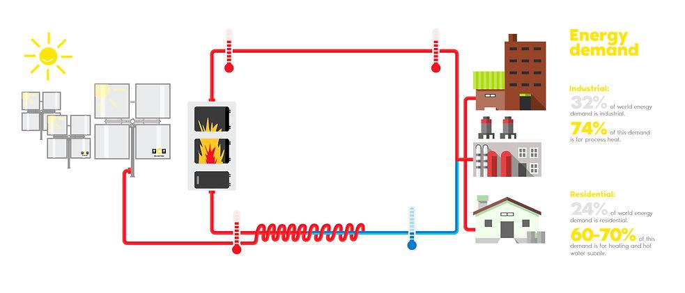 Solar Install diagram.jpg