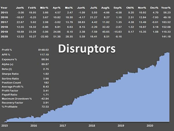 disruptors_combined.png