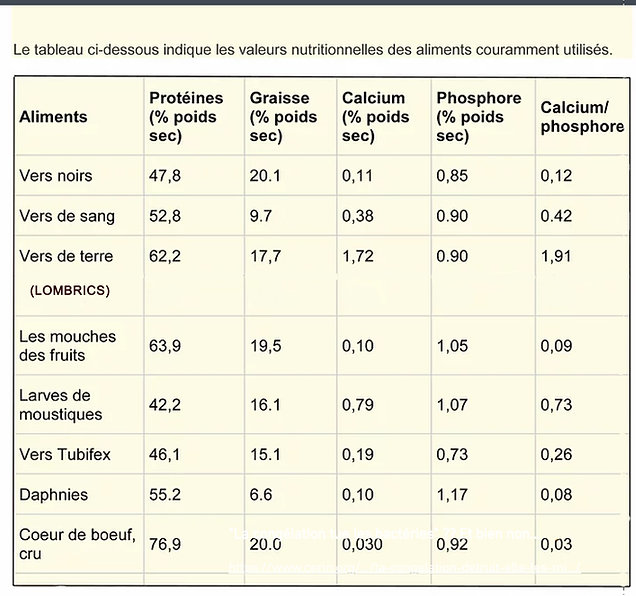 tableau valeurs nutritionnelles axos.jpg