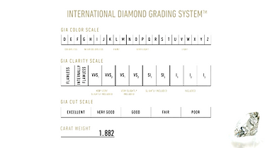 choose a diamond for your best custom ring designer