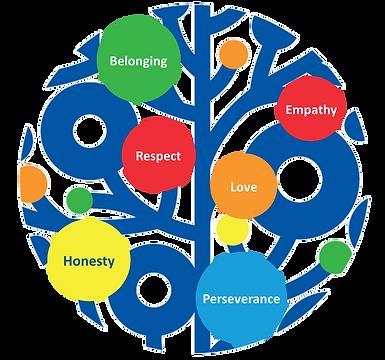 values logo.png