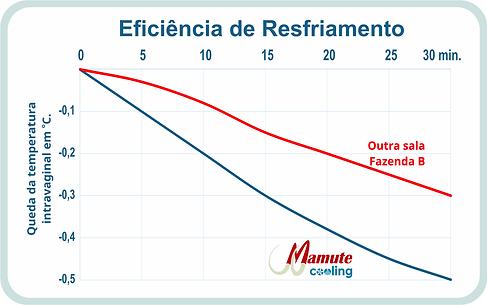 Eficiencia 2.png