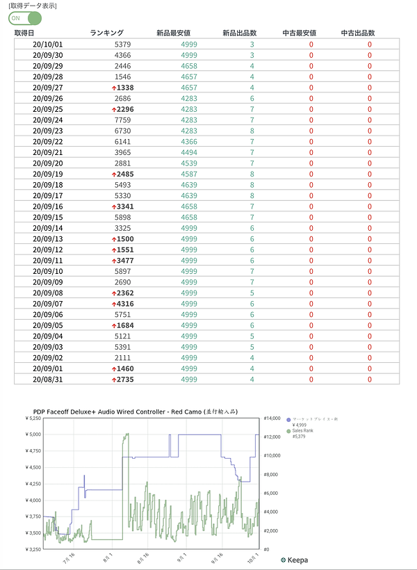 スクリーンショット 2020-10-01 16.52.09.png