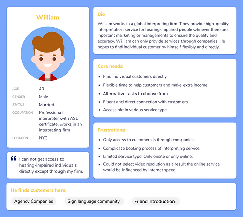 Interpreter profile 1.png
