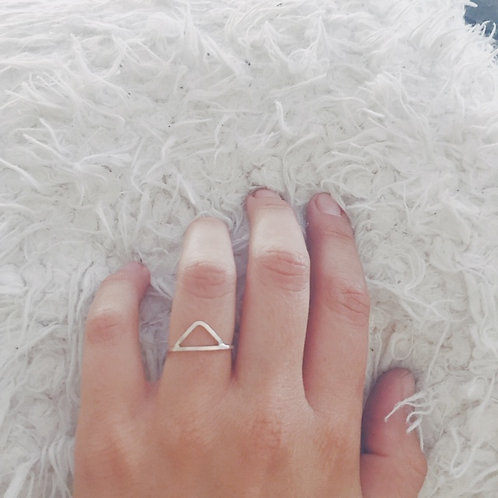 Ring △