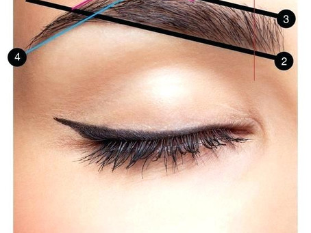 Perfect Eyebrows: Know The Position