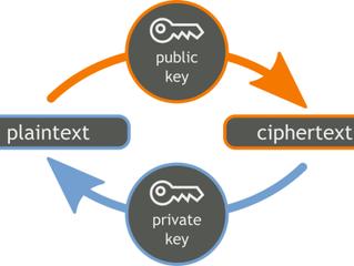 Генерирование ключей SSH-2 RSA